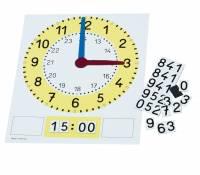 Linex ur magnetisk til undervisningsbrug i Institutioner og Skoler